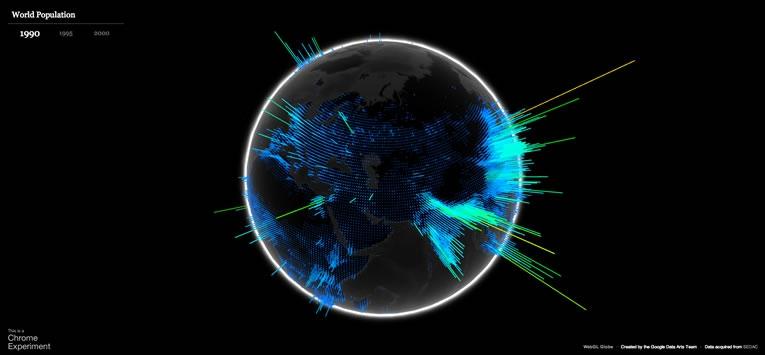 Google Dan Dünyada Yapılan Aramaların Hacmi